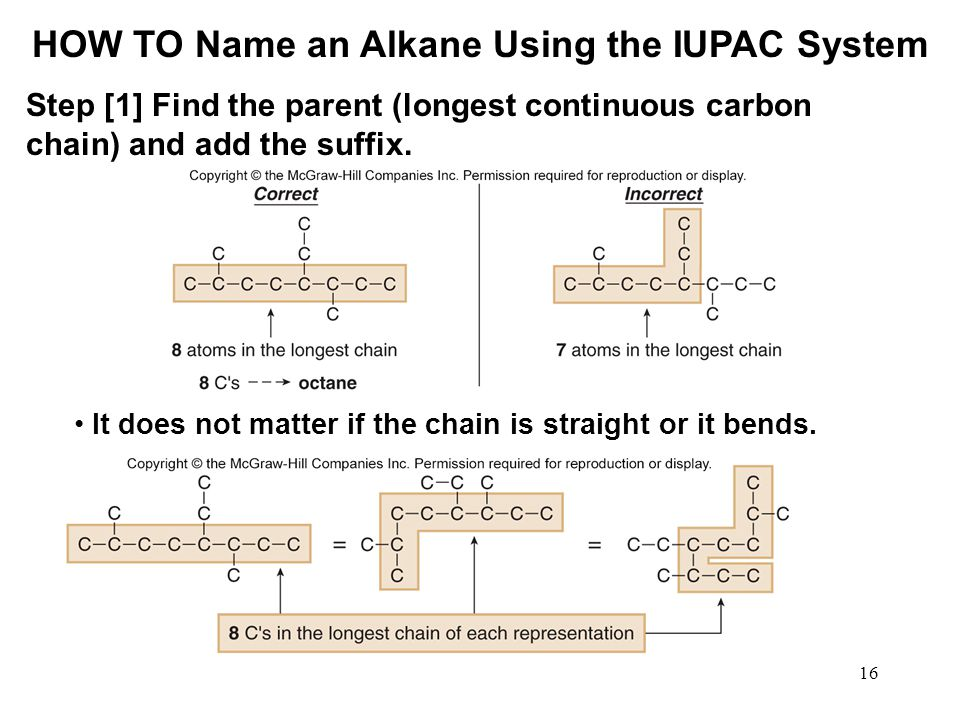 16 Step [1] Find the parent (longest continuous carbon chain) and add the suffix. It does not matter if the chain is straight or it bends. HOW TO Name