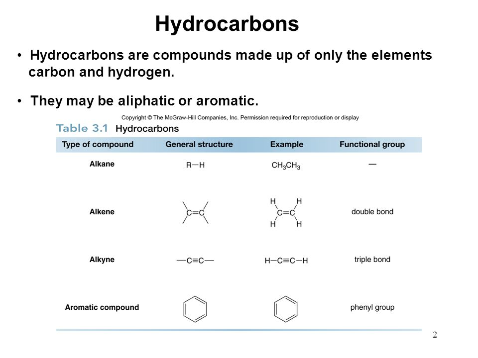 33 Figure 4.11 Three to Ten Carbon Cycloalkanes Cycloalkanes distort their shapes to alleviate angle and torsional strain.