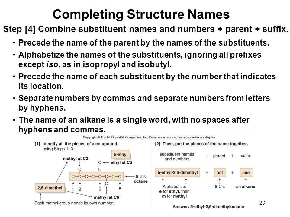 23 Step [4] Combine substituent names and numbers + parent + suffix. Precede the name of the parent by the names of the substituents. Alphabetize the