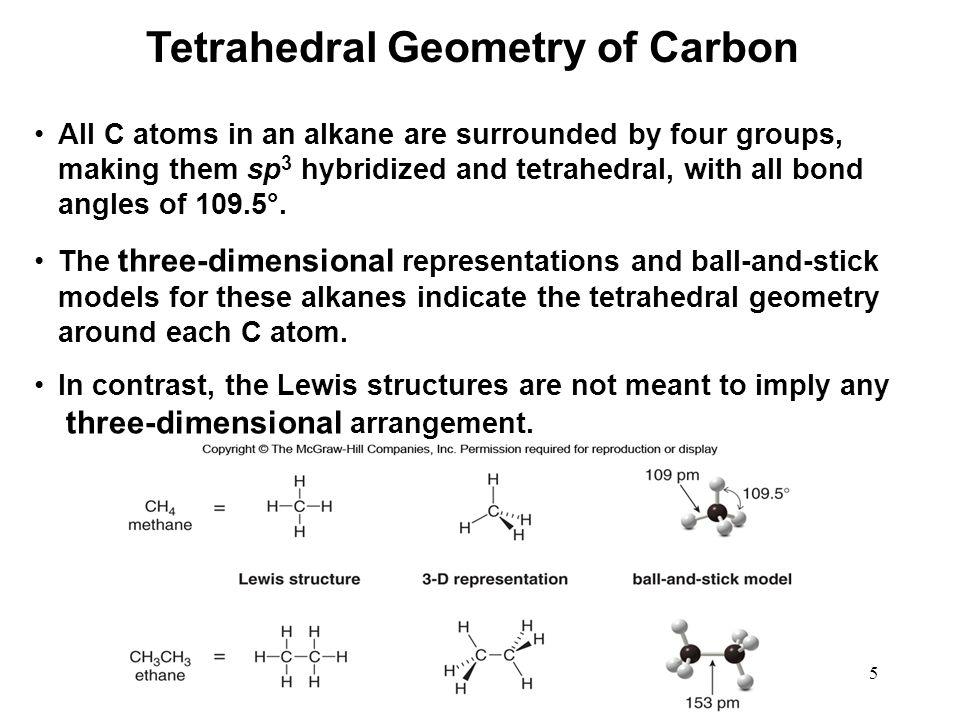 6 The three-carbon alkane CH 3 CH 2 CH 3, called propane, has a molecular formula C 3 H 8.