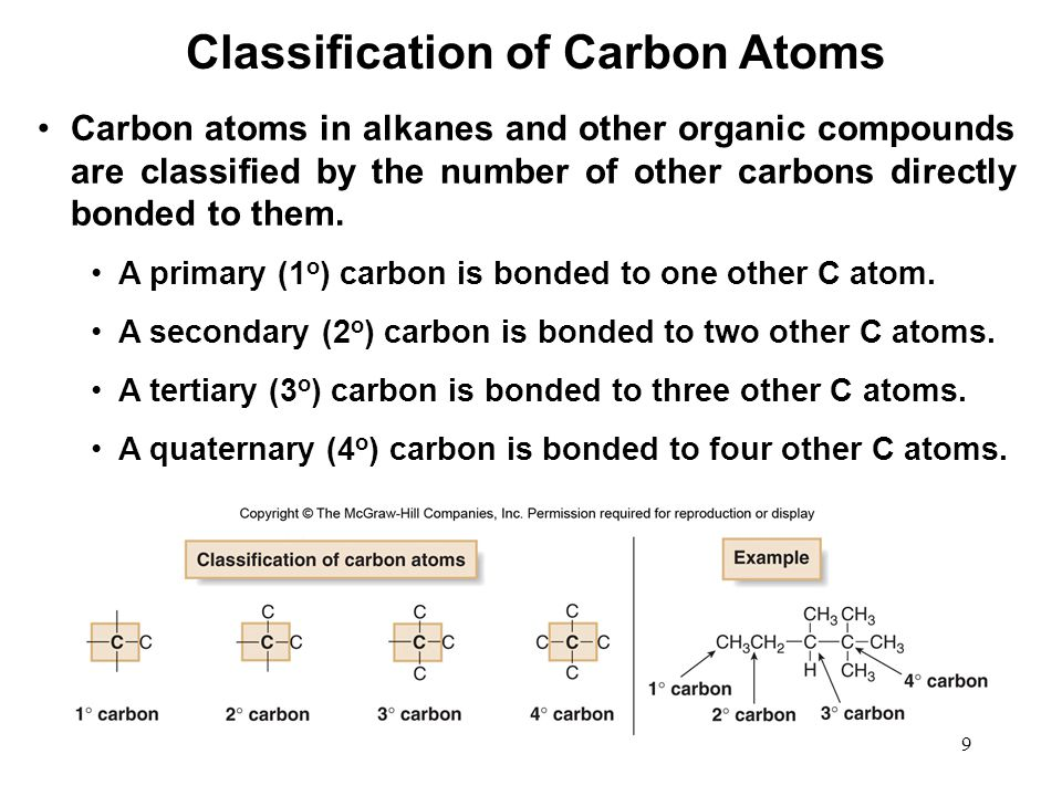 9 Carbon atoms in alkanes and other organic compounds are classified by the number of other carbons directly bonded to them. A primary (1 o ) carbon i
