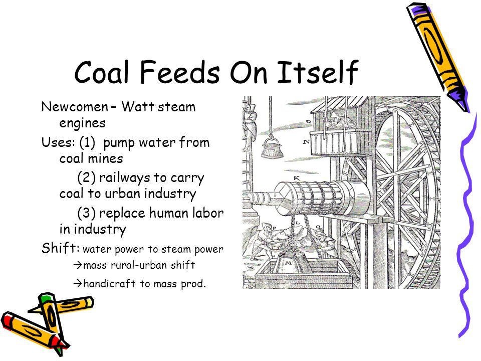 Coal Feeds On Itself Newcomen – Watt steam engines Uses: (1) pump water from coal mines (2) railways to carry coal to urban industry (3) replace human labor in industry Shift: water power to steam power  mass rural-urban shift  handicraft to mass prod.