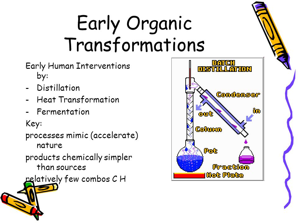 Early Organic Transformations Early Human Interventions by: -Distillation -Heat Transformation -Fermentation Key: processes mimic (accelerate) nature