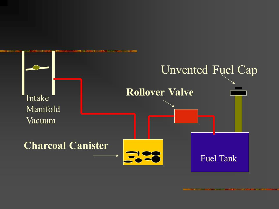Unvented Fuel Cap Rollover Valve Charcoal Canister Fuel Tank Intake Manifold Vacuum