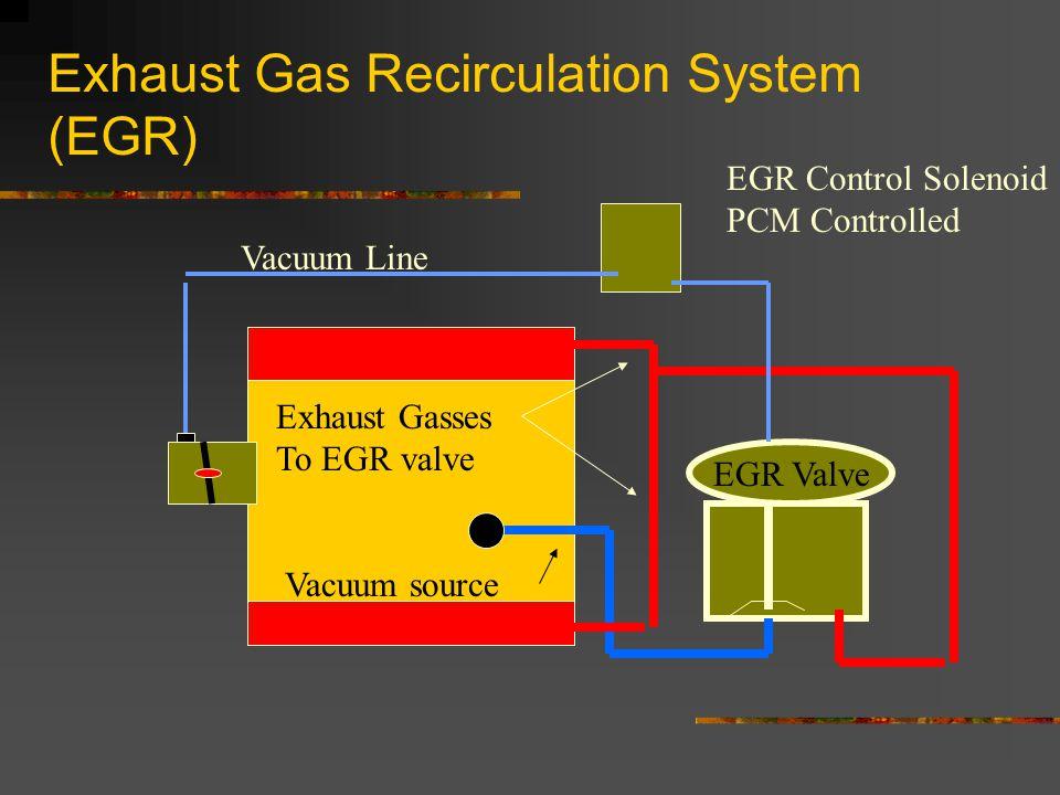 Exhaust Gas Recirculation System (EGR) EGR Valve EGR Control Solenoid PCM Controlled Vacuum Line Vacuum source Exhaust Gasses To EGR valve