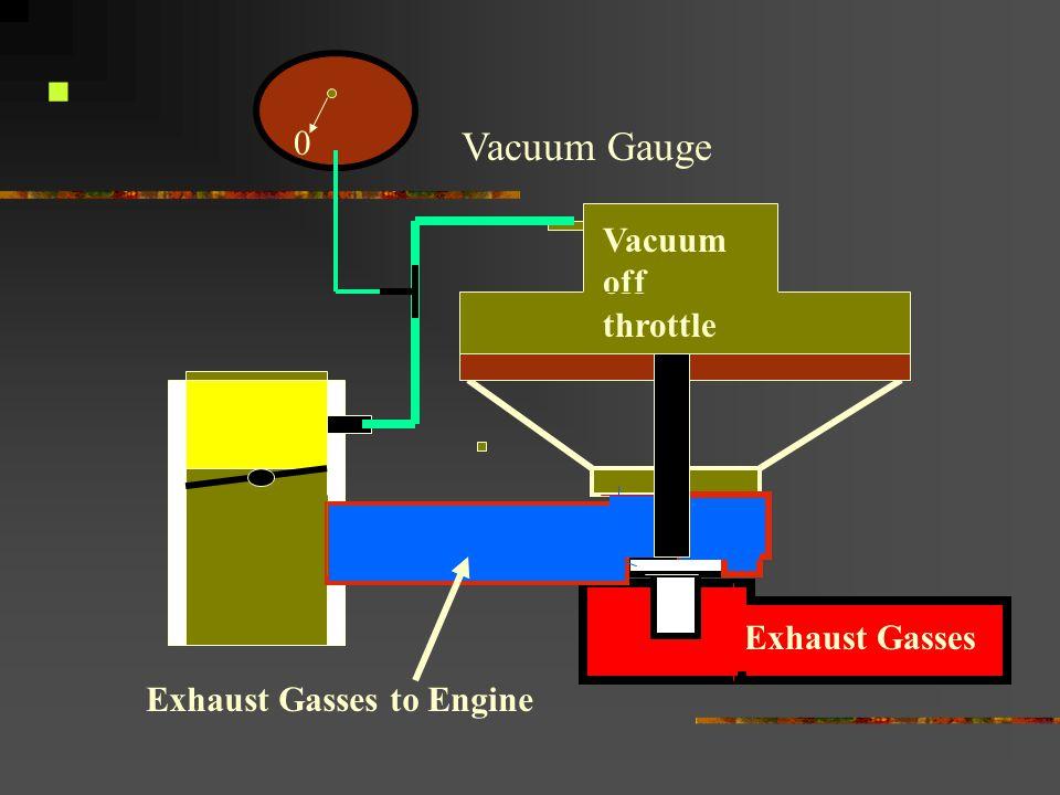Exhaust Gasses Exhaust Gasses to Engine Vacuum off throttle 0 Vacuum Gauge