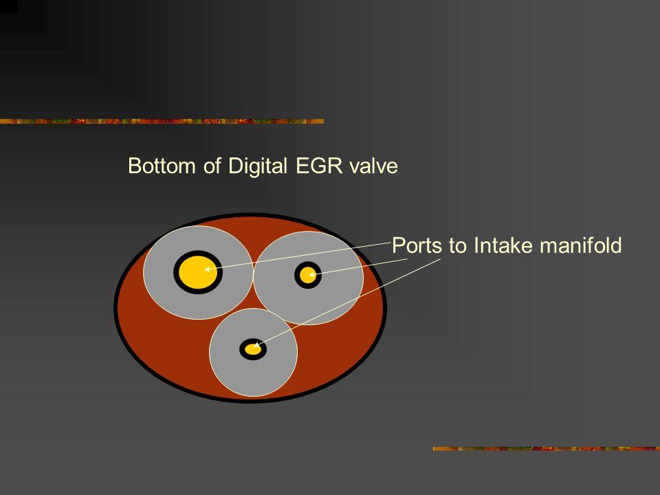 Ports to Intake manifold Bottom of Digital EGR valve