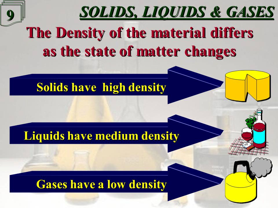 8 8 SOLIDS, LIQUIDS & GASES The properties of Shape differ as the state of matter changes The properties of Shape differ as the state of matter changes Gases expand to fill the container Liquids fit the container's shape Solids have definite shape