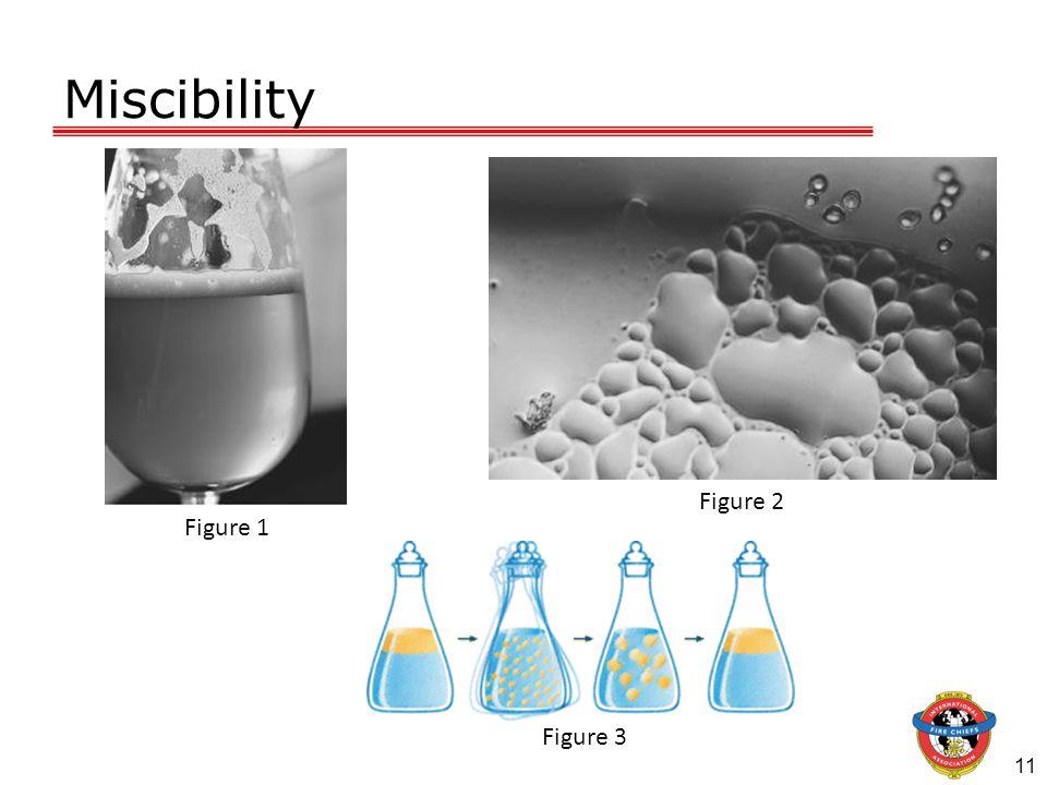 Miscibility 11 Figure 1 Figure 2 Figure 3