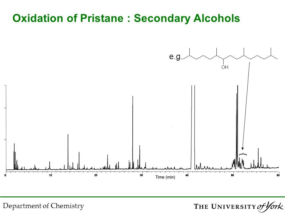 Department of Chemistry Oxidation of Pristane : Secondary Alcohols e.g. {