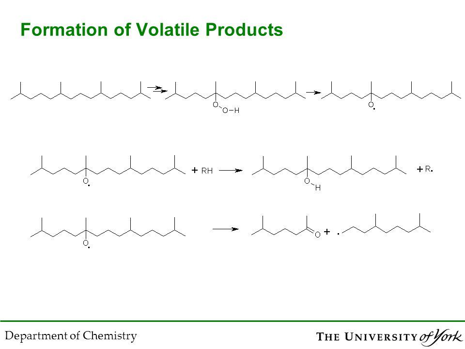 Department of Chemistry Formation of Volatile Products