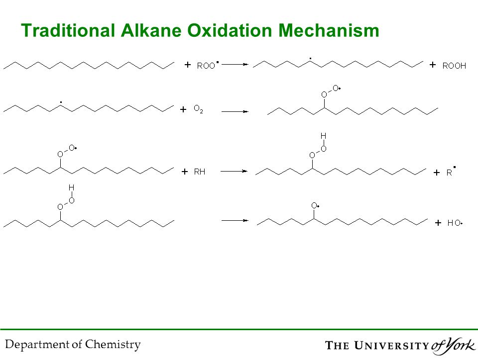 Viscosity Modelling : Effect of Polar Products  dodecane – carboxylic acid model mixtures  1:1 propanpoic acid: nonanoic acid Department of Chemistry
