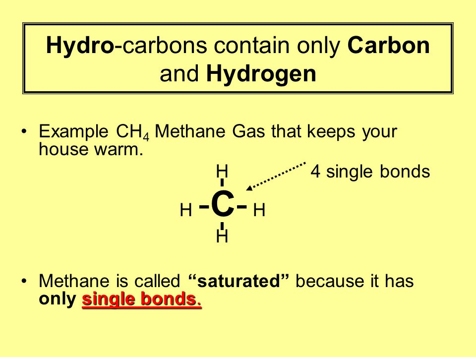 Hydro-carbons contain only Carbon and Hydrogen Example CH 4 Methane Gas that keeps your house warm.
