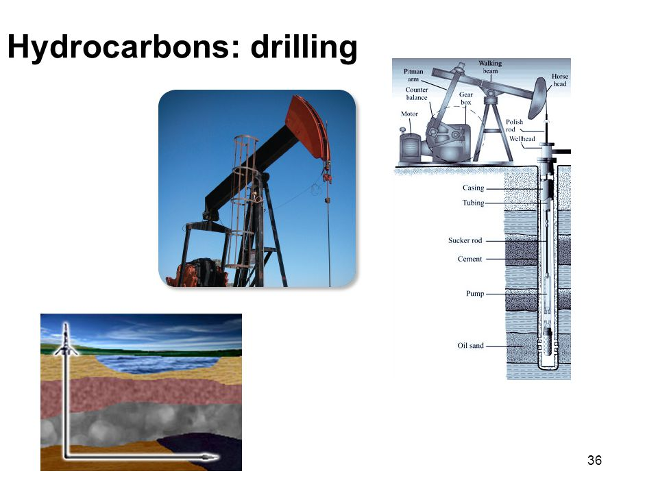 36 Hydrocarbons: drilling