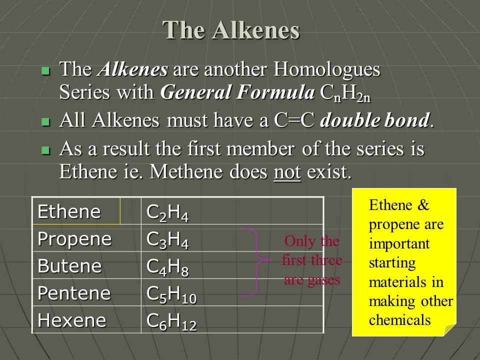 The Alkane members Name Molecular Formula Common Uses Methane CH 4 Nat.Gas.Household heating & cooking Ethane C2H4C2H4C2H4C2H4 Propane C3H6C3H6C3H6C3H