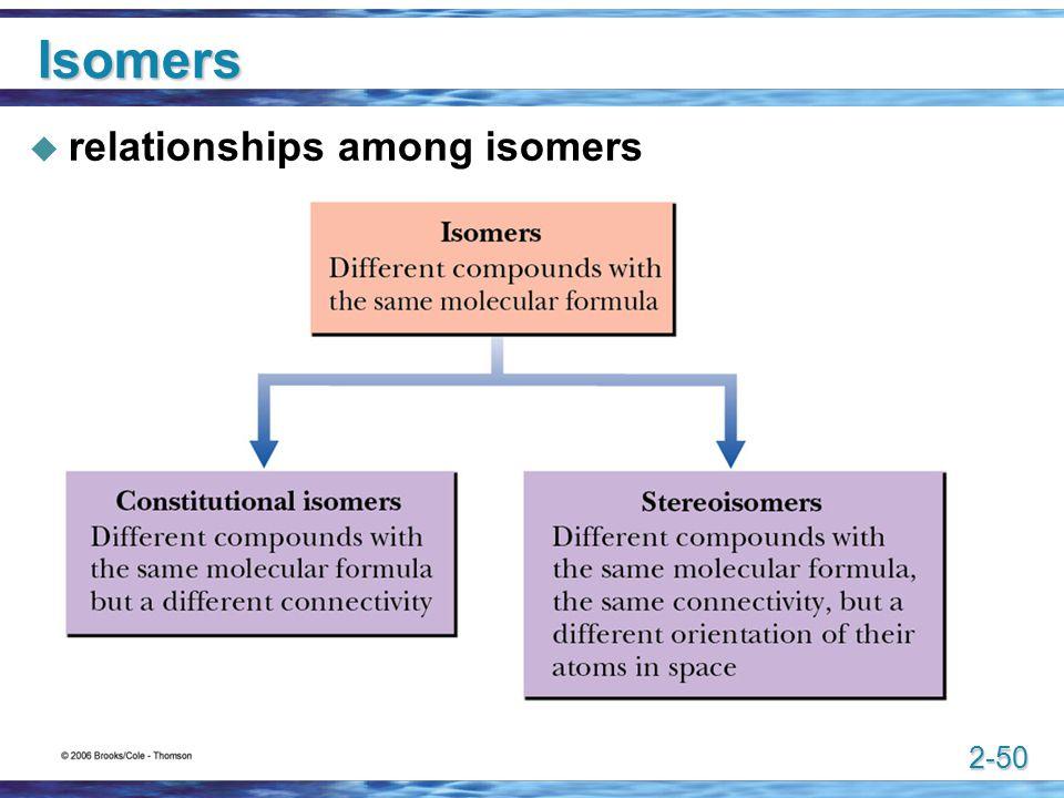 2-50 Isomers  relationships among isomers