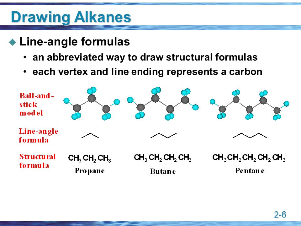 2-6 Drawing Alkanes  Line-angle formulas an abbreviated way to draw structural formulas each vertex and line ending represents a carbon