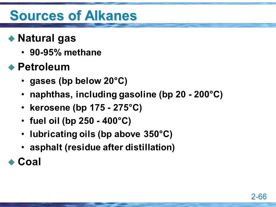 2-66 Sources of Alkanes  Natural gas 90-95% methane  Petroleum gases (bp below 20°C) naphthas, including gasoline (bp 20 - 200°C) kerosene (bp 175 -