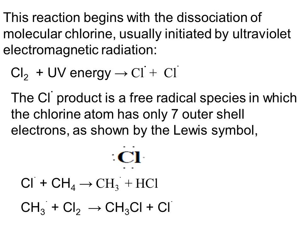 Cl 2 + UV energy → Cl.+ Cl. The Cl.