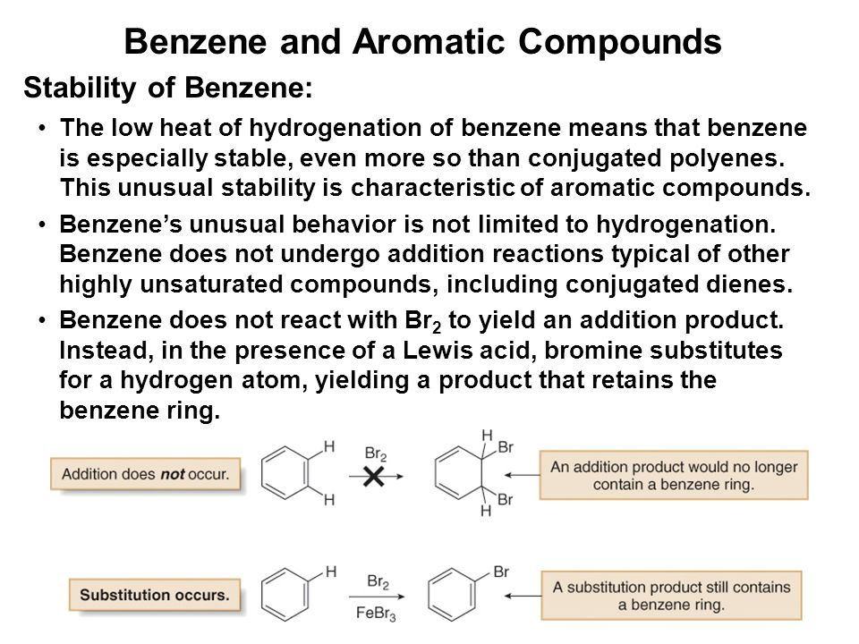 24 The low heat of hydrogenation of benzene means that benzene is especially stable, even more so than conjugated polyenes. This unusual stability is