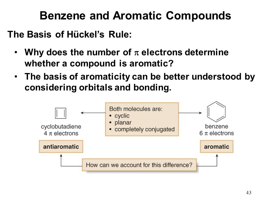 43 The Basis of Hückel's Rule: Why does the number of  electrons determine whether a compound is aromatic? The basis of aromaticity can be better und