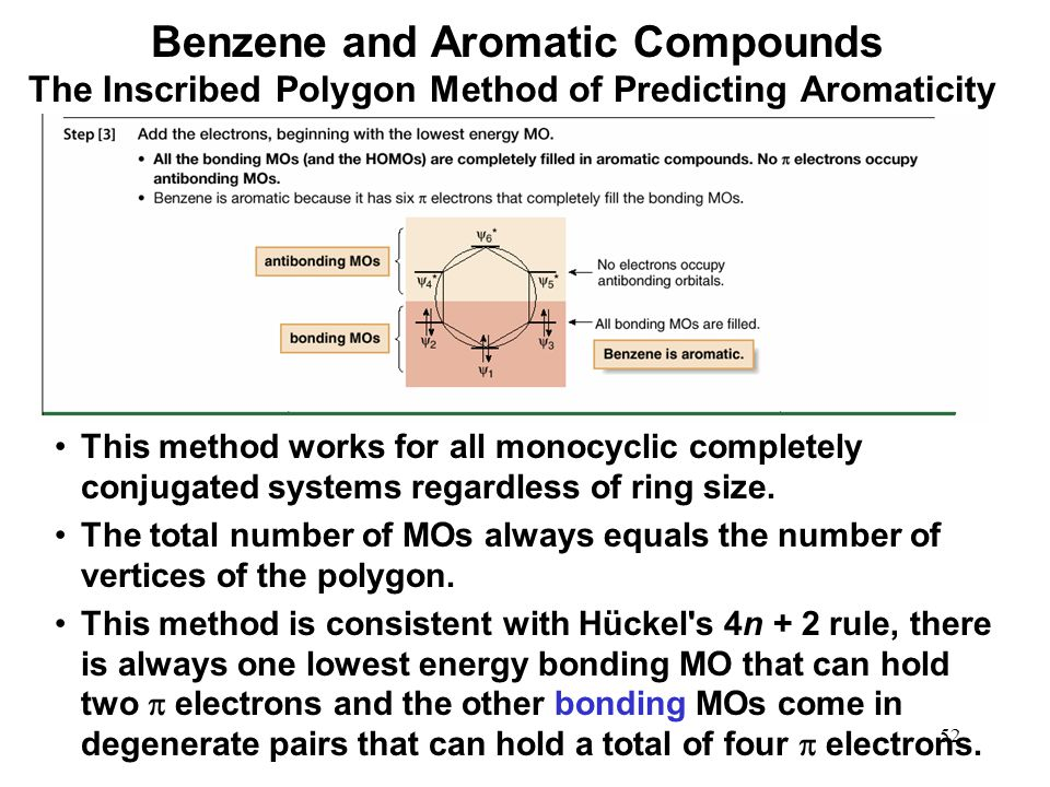 52 This method works for all monocyclic completely conjugated systems regardless of ring size. The total number of MOs always equals the number of ver