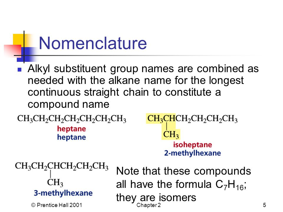 © Prentice Hall 2001Chapter 25 Nomenclature Alkyl substituent group names are combined as needed with the alkane name for the longest continuous straight chain to constitute a compound name Note that these compounds all have the formula C 7 H 16 ; they are isomers