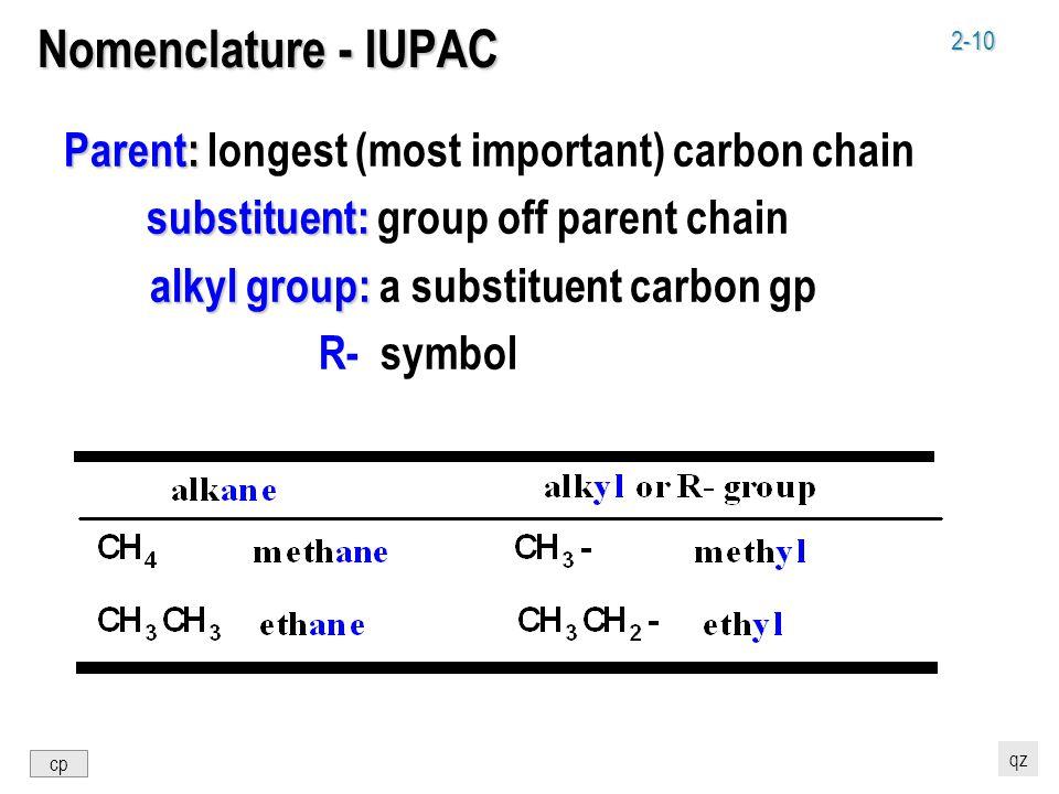 2-10 Nomenclature - IUPAC Parent: Parent: longest (most important) carbon chain substituent: substituent: group off parent chain alkyl group: alkyl group: a substituent carbon gp R- symbol cp qz