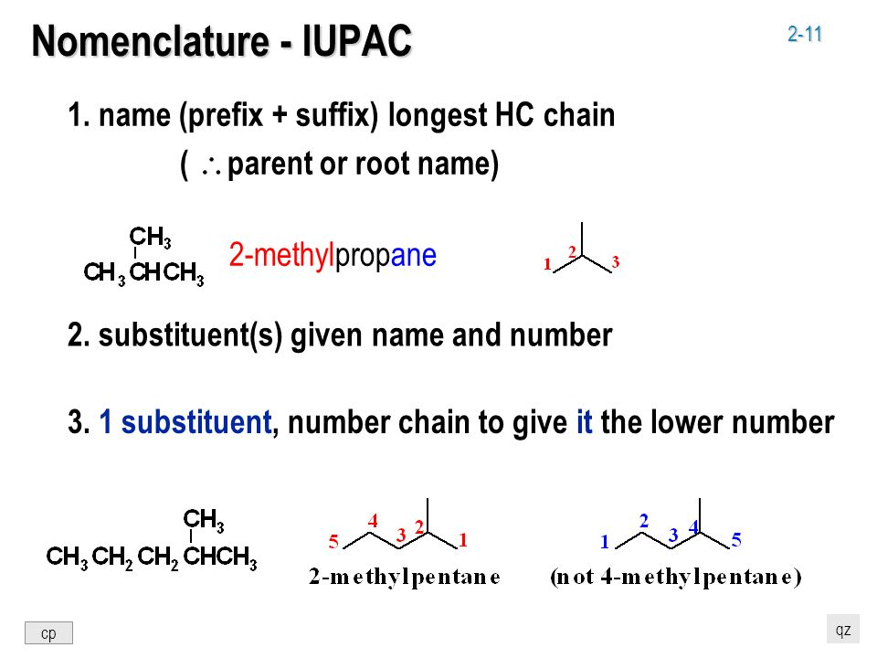 2-11 Nomenclature - IUPAC 1. name (prefix + suffix) longest HC chain (  parent or root name) 2. substituent(s) given name and number propane 2-methyl