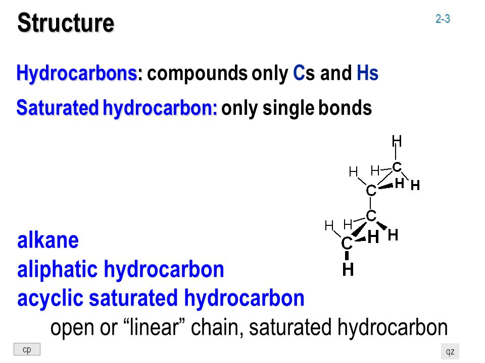 2-3 Structure Hydrocarbons: Hydrocarbons: compounds only Cs and Hs Saturated hydrocarbon: Saturated hydrocarbon: only single bonds alkane aliphatic hy