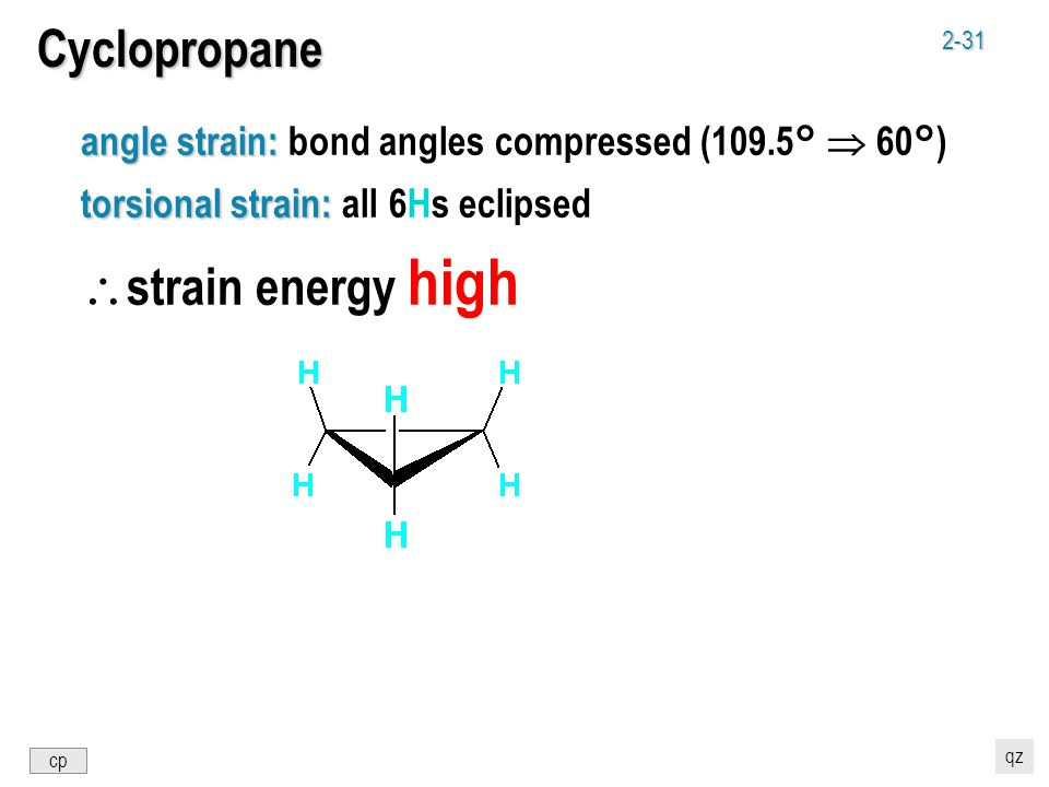 2-31 Cyclopropane angle strain: angle strain: bond angles compressed (109.5°  60°) torsional strain: torsional strain: all 6Hs eclipsed  strain energy high cp qz