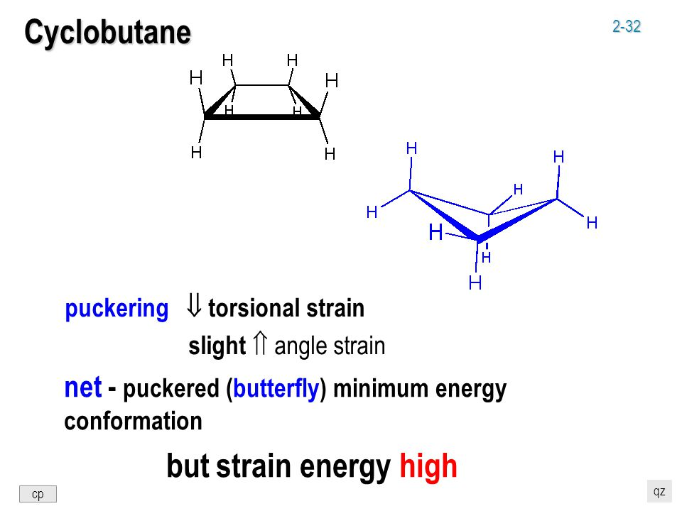 2-32 Cyclobutane puckering  torsional strain slight  angle strain net - puckered (butterfly) minimum energy conformation but strain energy high cp qz