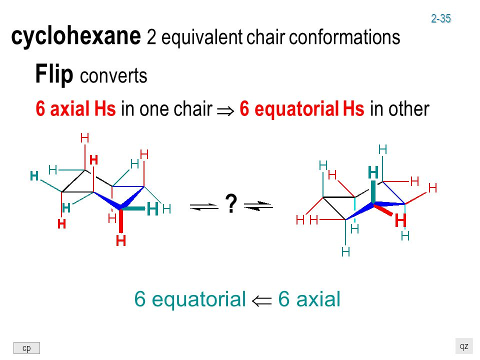 2-35 cyclohexane 2 equivalent chair conformations Flip converts 6 equatorial  6 axial 6 axial Hs in one chair  6 equatorial Hs in other .