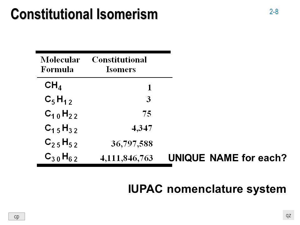 2-8 Constitutional Isomerism UNIQUE NAME for each? IUPAC nomenclature system cp qz