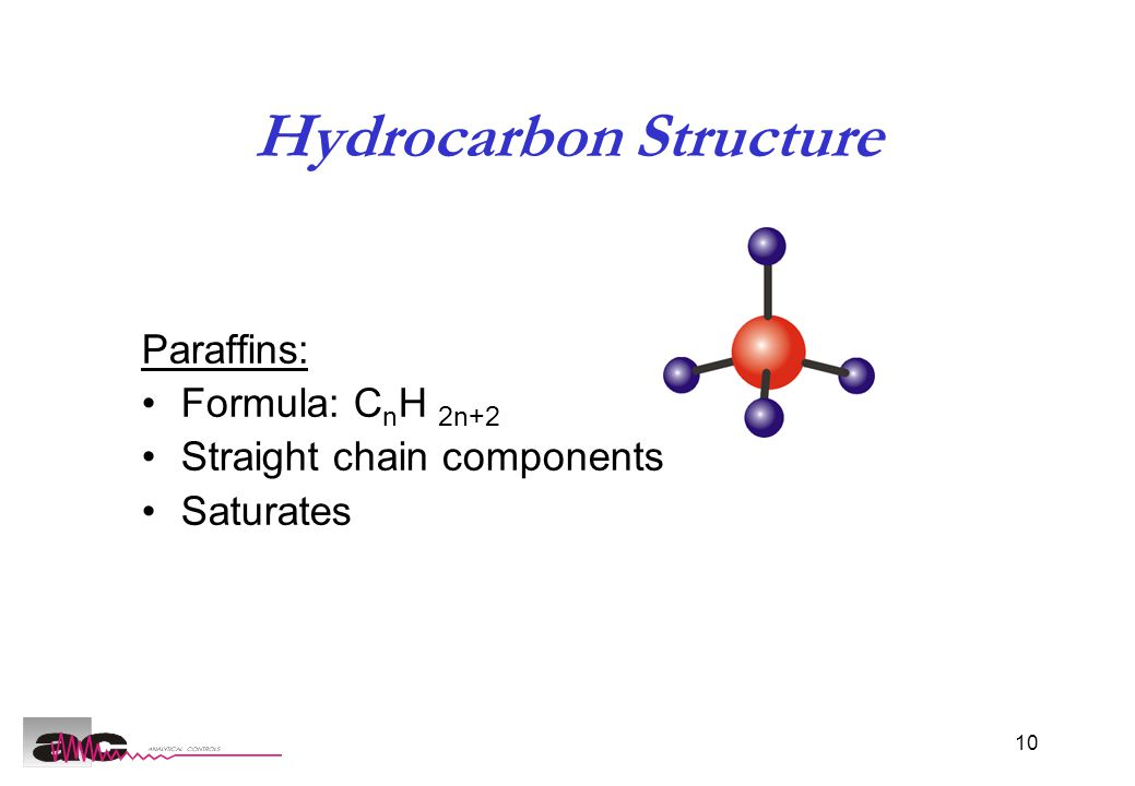 10 Hydrocarbon Structure Paraffins: Formula: C n H 2n+2 Straight chain components Saturates