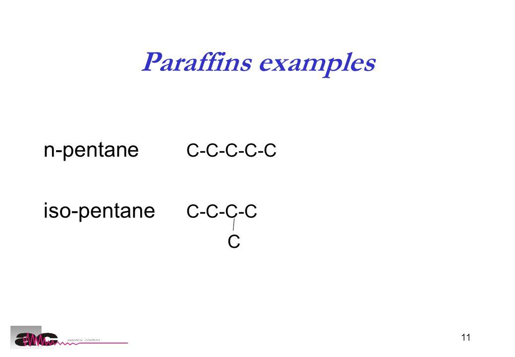 11 Paraffins examples n-pentane C-C-C-C-C iso-pentane C-C-C-C C