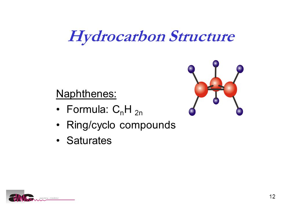 12 Hydrocarbon Structure Naphthenes: Formula: C n H 2n Ring/cyclo compounds Saturates