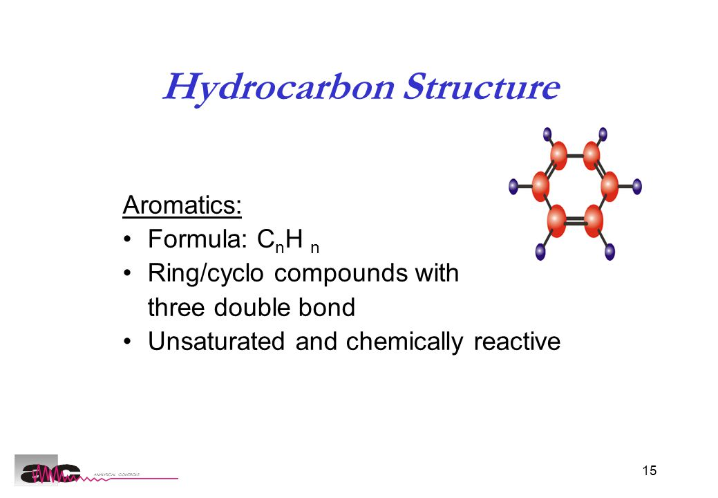 15 Hydrocarbon Structure Aromatics: Formula: C n H n Ring/cyclo compounds with three double bond Unsaturated and chemically reactive