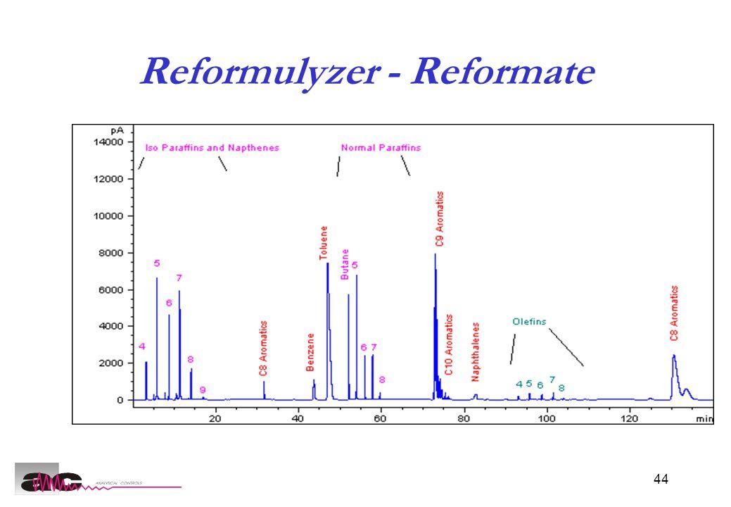44 Reformulyzer - Reformate