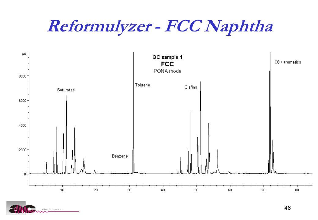 46 Reformulyzer - FCC Naphtha