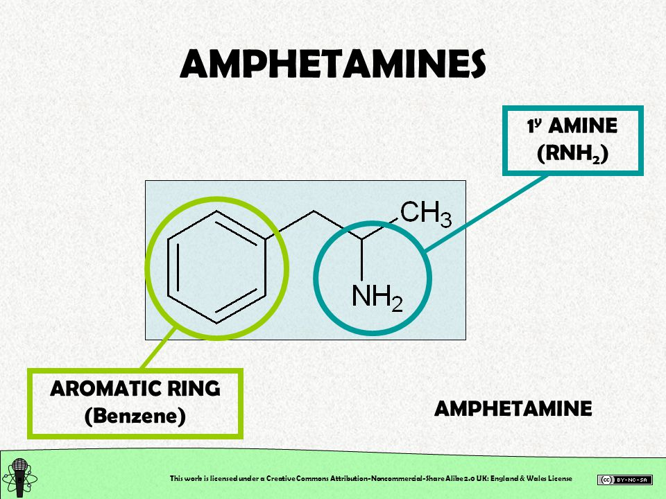 This work is licensed under a Creative Commons Attribution-Noncommercial-Share Alike 2.0 UK: England & Wales License AMPHETAMINES AROMATIC RING (Benzene) 1 y AMINE (RNH 2 ) AMPHETAMINE