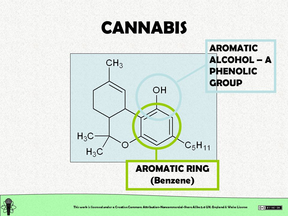 This work is licensed under a Creative Commons Attribution-Noncommercial-Share Alike 2.0 UK: England & Wales License CANNABIS AROMATIC RING (Benzene) AROMATIC ALCOHOL – A PHENOLIC GROUP