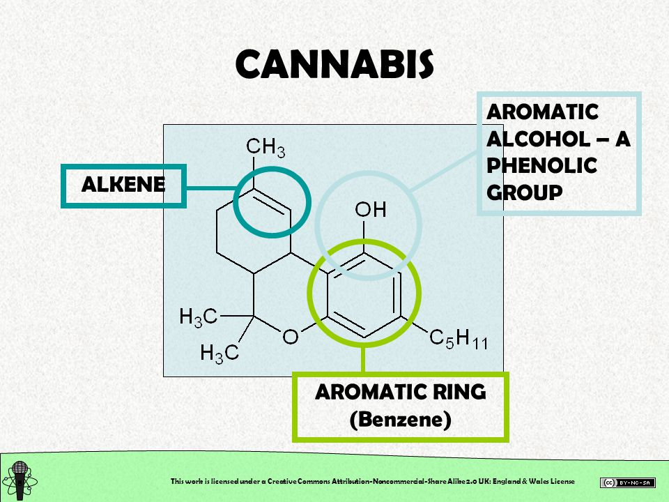This work is licensed under a Creative Commons Attribution-Noncommercial-Share Alike 2.0 UK: England & Wales License CANNABIS AROMATIC RING (Benzene) AROMATIC ALCOHOL – A PHENOLIC GROUP ALKENE
