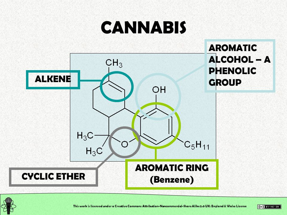This work is licensed under a Creative Commons Attribution-Noncommercial-Share Alike 2.0 UK: England & Wales License CANNABIS CYCLIC ETHER AROMATIC RING (Benzene) AROMATIC ALCOHOL – A PHENOLIC GROUP ALKENE