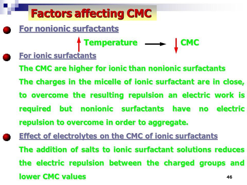 46 Factors affecting CMC For nonionic surfactants Temperature CMC Temperature CMC For ionic surfactants The CMC are higher for ionic than nonionic sur