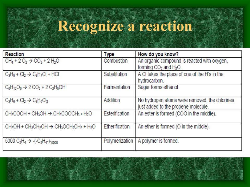 Recognize a reaction