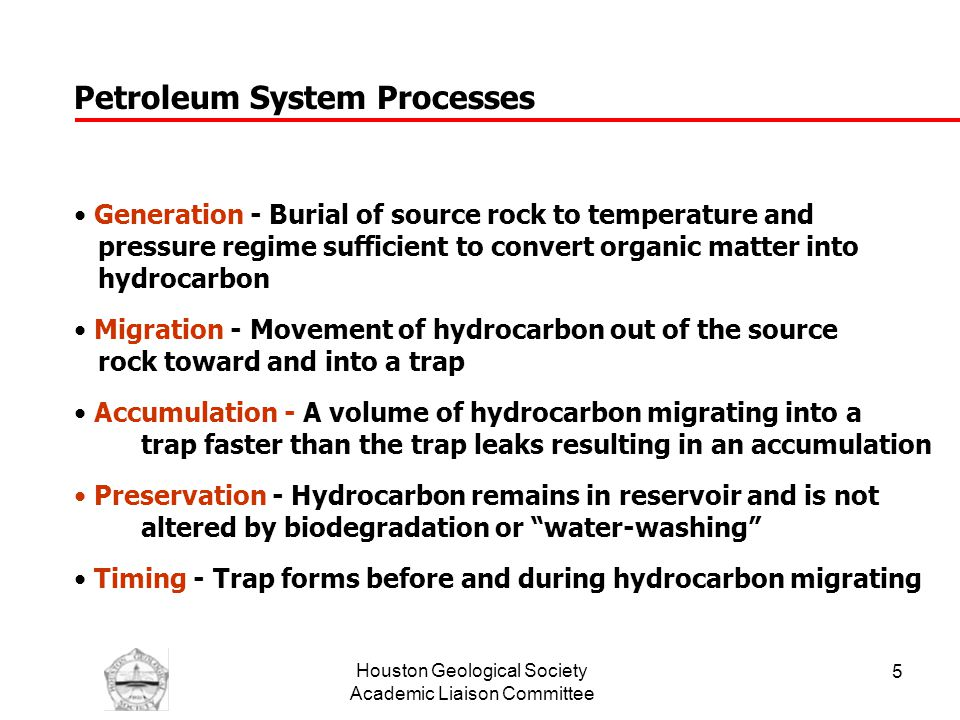 Houston Geological Society Academic Liaison Committee 5 Petroleum System Processes Generation - Burial of source rock to temperature and pressure regime sufficient to convert organic matter into hydrocarbon Migration - Movement of hydrocarbon out of the source rock toward and into a trap Accumulation - A volume of hydrocarbon migrating into a trap faster than the trap leaks resulting in an accumulation Preservation - Hydrocarbon remains in reservoir and is not altered by biodegradation or water-washing Timing - Trap forms before and during hydrocarbon migrating