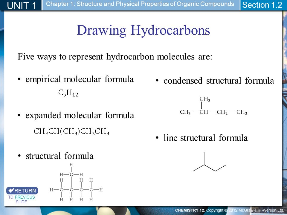 Drawing Hydrocarbons UNIT 1 Section 1.2 line structural formula Five ways to represent hydrocarbon molecules are: empirical molecular formula expanded