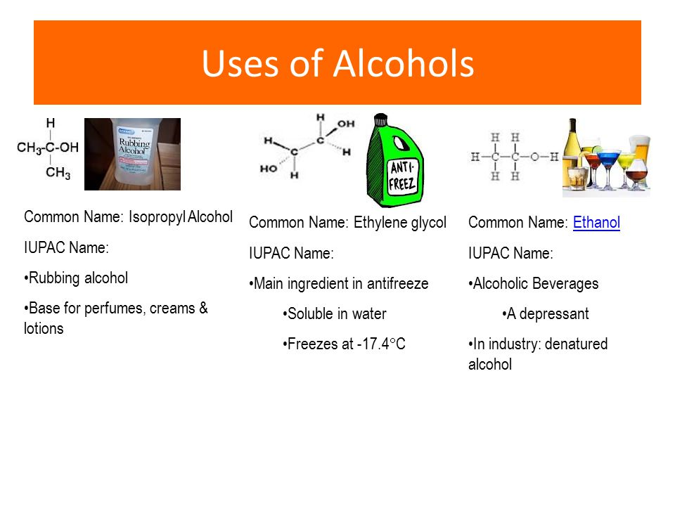 Uses of Alcohols Common Name: Isopropyl Alcohol IUPAC Name: Rubbing alcohol Base for perfumes, creams & lotions Common Name: Ethylene glycol IUPAC Name: Main ingredient in antifreeze Soluble in water Freezes at -17.4  C Common Name: EthanolEthanol IUPAC Name: Alcoholic Beverages A depressant In industry: denatured alcohol