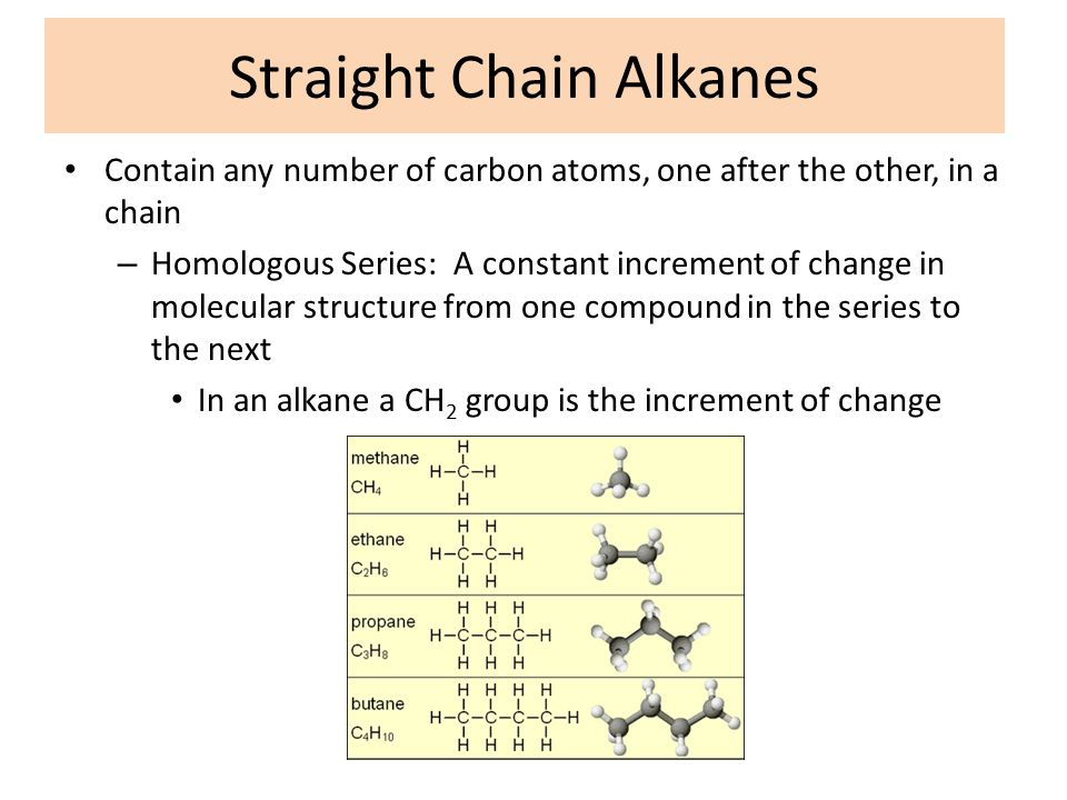 Straight Chain Alkanes Contain any number of carbon atoms, one after the other, in a chain – Homologous Series: A constant increment of change in molecular structure from one compound in the series to the next In an alkane a CH 2 group is the increment of change